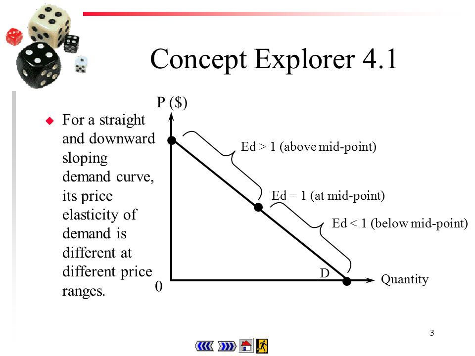 3 Concept Explorer 4.1 u For a straight and downward sloping demand curve, its price elasticity of demand is different at different price ranges.