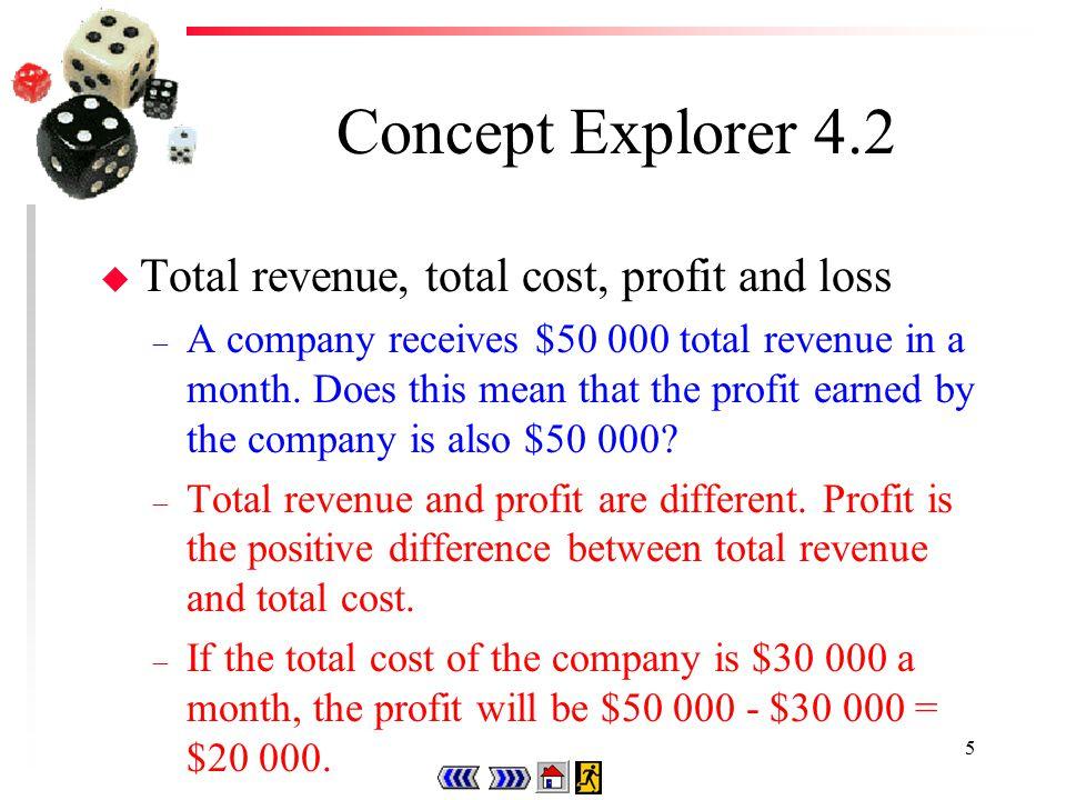 5 Concept Explorer 4.2 u Total revenue, total cost, profit and loss – A company receives $50 000 total revenue in a month.
