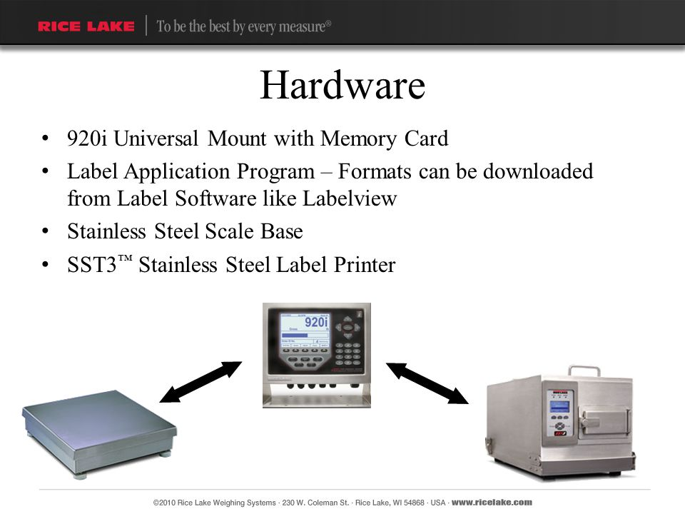 920i Universal Mount with Memory Card Label Application Program – Formats can be downloaded from Label Software like Labelview Stainless Steel Scale B