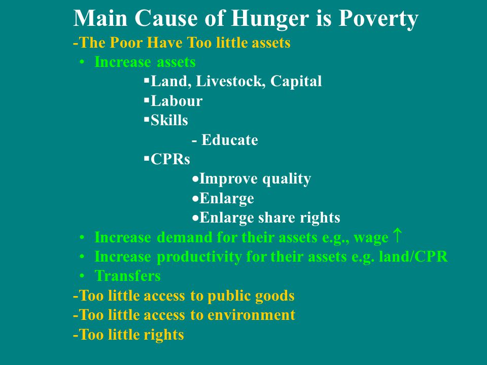 Main Cause of Hunger is Poverty -The Poor Have Too little assets Increase assets  Land, Livestock, Capital  Labour  Skills - Educate  CPRs  Impro