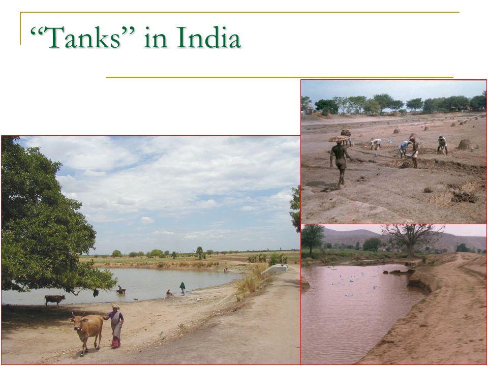Tanks in India