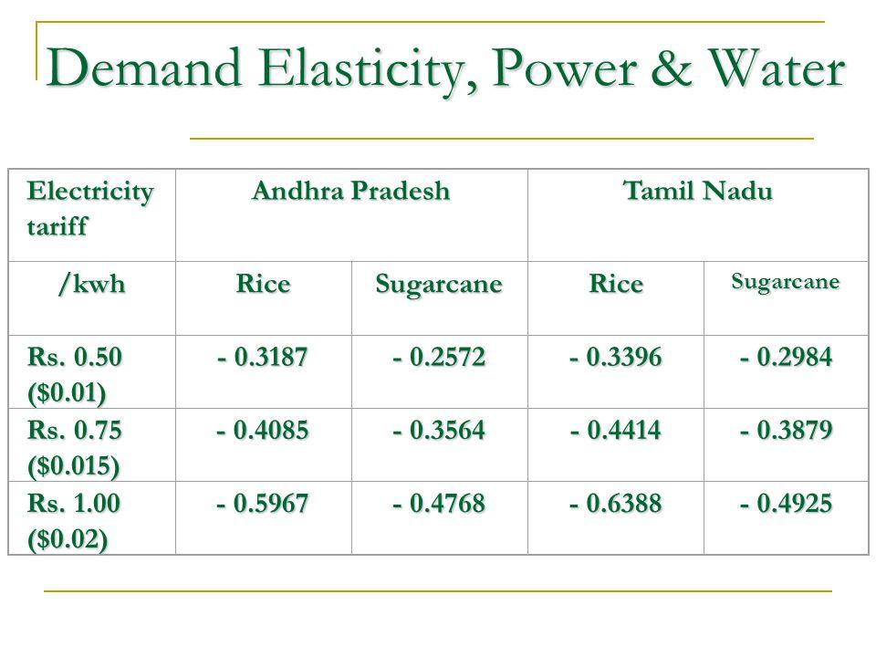 Demand Elasticity, Power & Water Electricity tariff Andhra Pradesh Tamil Nadu /kwhRiceSugarcaneRiceSugarcane Rs.