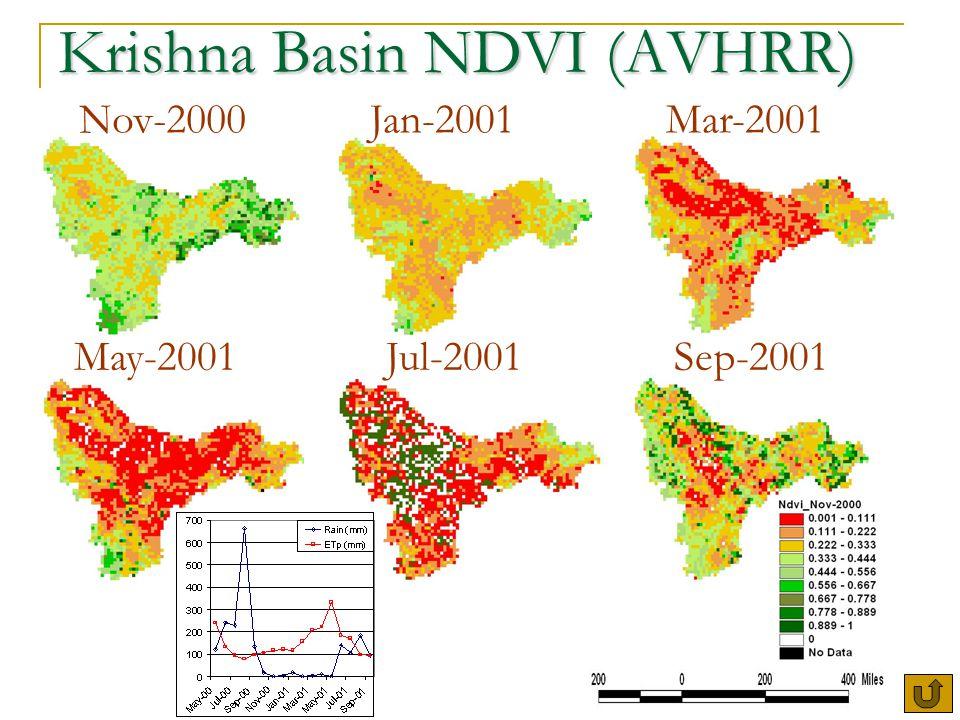 Krishna Basin NDVI (AVHRR) May-2001Jul-2001 Mar-2001Jan-2001Nov-2000 Sep-2001