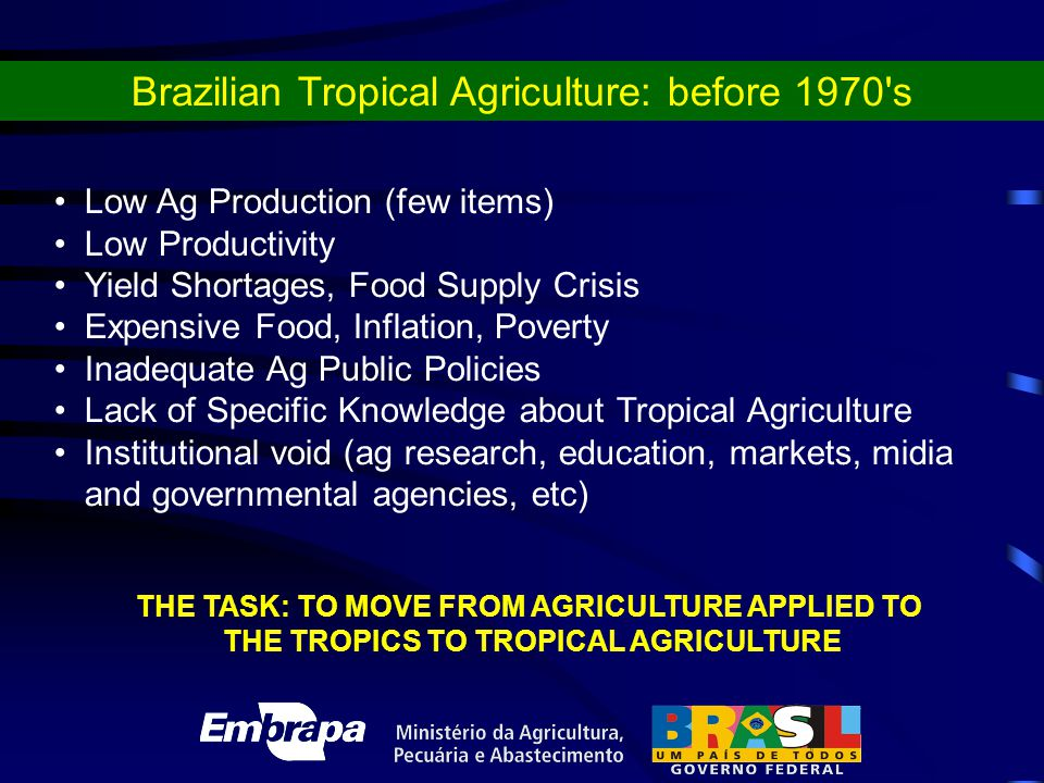 Brazilian Tropical Agriculture: before 1970's Low Ag Production (few items) Low Productivity Yield Shortages, Food Supply Crisis Expensive Food, Infla