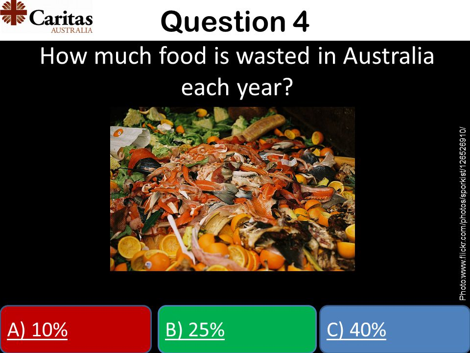 How much food is wasted in Australia each year.