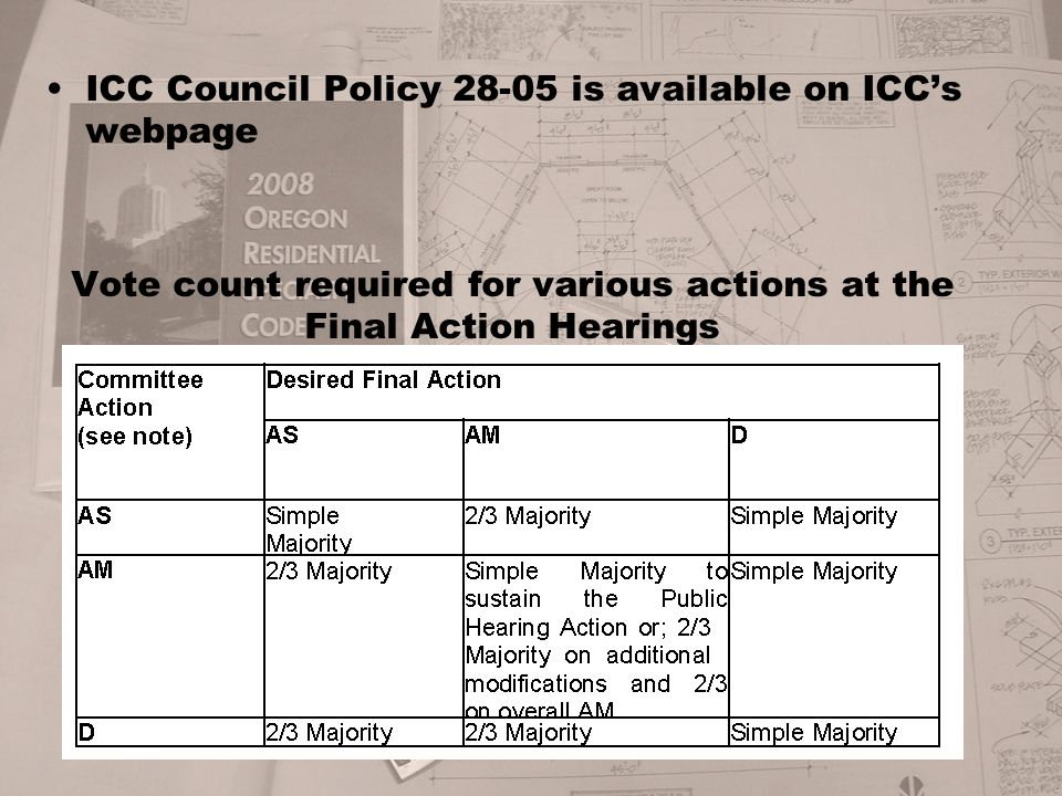 ICC Council Policy 28-05 is available on ICC's webpage Vote count required for various actions at the Final Action Hearings