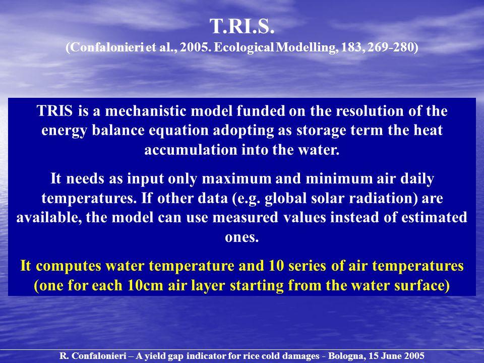 T.RI.S. (Confalonieri et al., 2005.