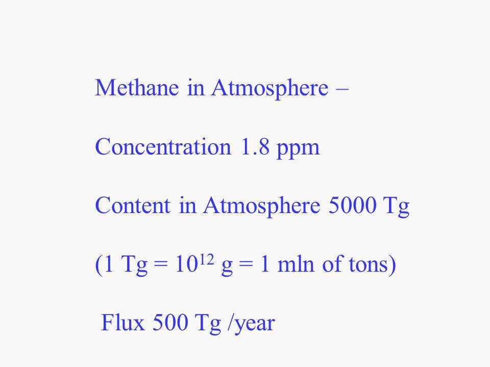 Artificial atmospheres: nitrogen - oxygen Kuzmin et all, Limnology and Oceanology