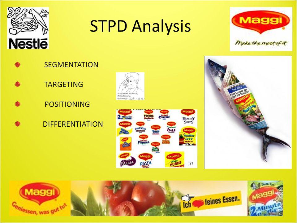 STPD Analysis SEGMENTATION TARGETING POSITIONING DIFFERENTIATION 08/19/089Made by Abhinav & Nida