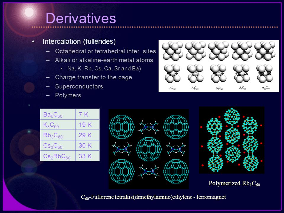 Derivatives Intercalation (fullerides) –Octahedral or tetrahedral inter.
