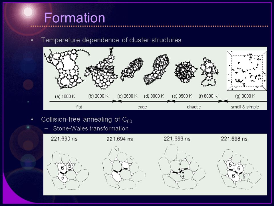 Formation Fullerene-like cage structures 2500<T<3500 –Extrapolation roughly agrees with experimental conditions