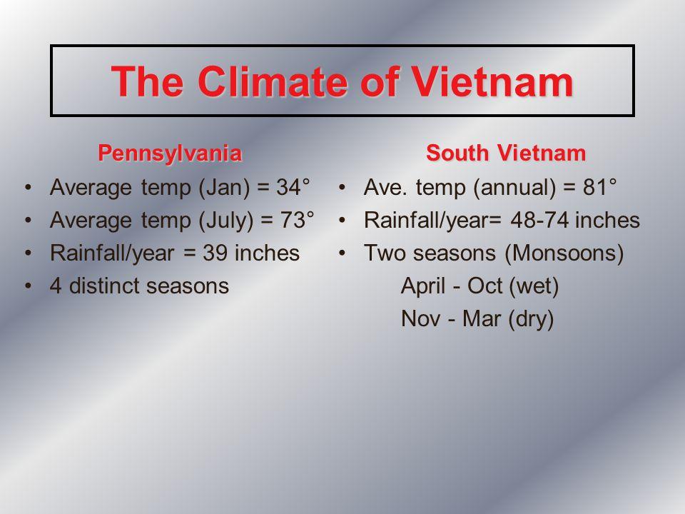 The Climate of Vietnam Pennsylvania Average temp (Jan) = 34° Average temp (July) = 73° Rainfall/year = 39 inches 4 distinct seasons South Vietnam Ave.