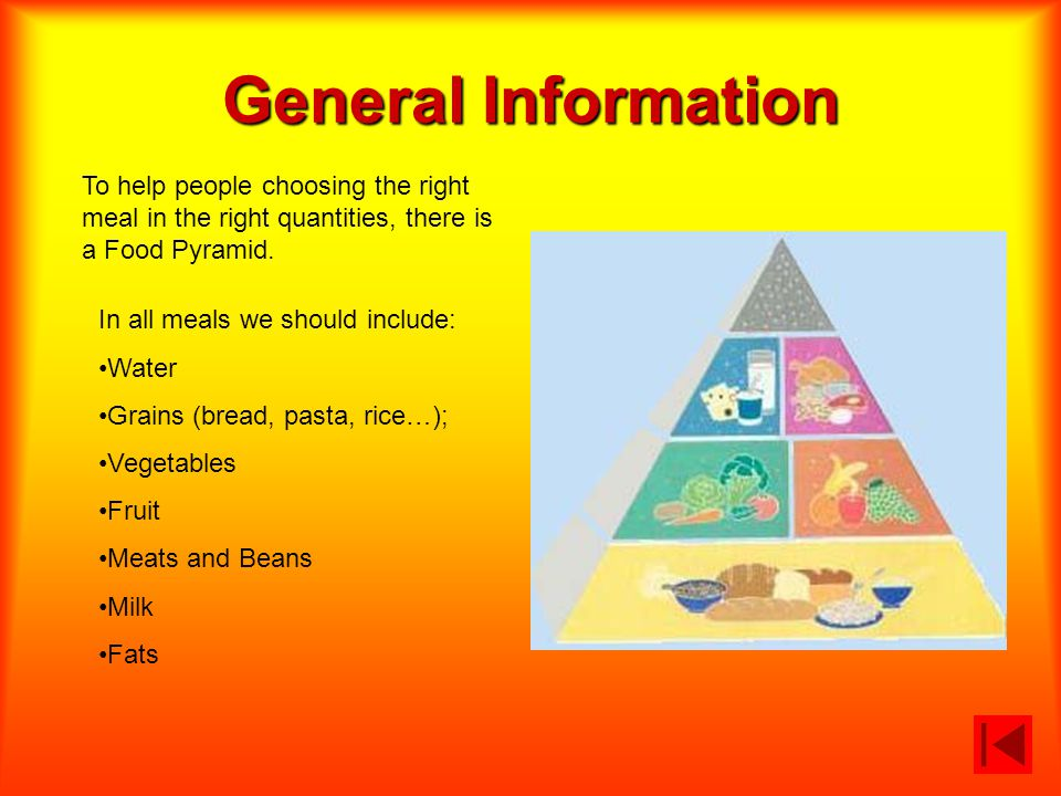 To help people choosing the right meal in the right quantities, there is a Food Pyramid. In all meals we should include: Water Grains (bread, pasta, r