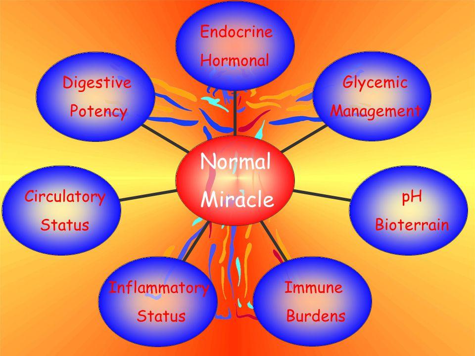 20 Tuna Omega (4), Gastrofiber (3), Homocysteine support, Phase II diet