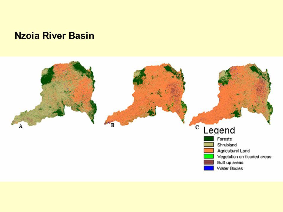 Nzoia River Basin