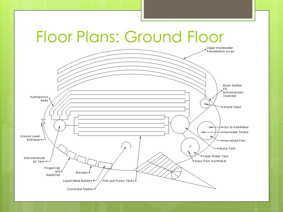 Floor Plans: Ground Floor