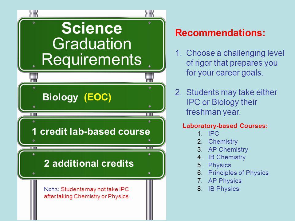 Laboratory-based Courses: 1.IPC 2.Chemistry 3.AP Chemistry 4.IB Chemistry 5.Physics 6.Principles of Physics 7.AP Physics 8.IB Physics Science Graduati