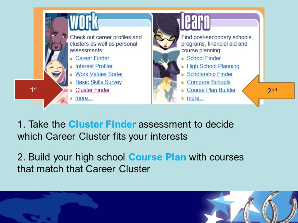 1. Take the Cluster Finder assessment to decide which Career Cluster fits your interests 2. Build your high school Course Plan with courses that match
