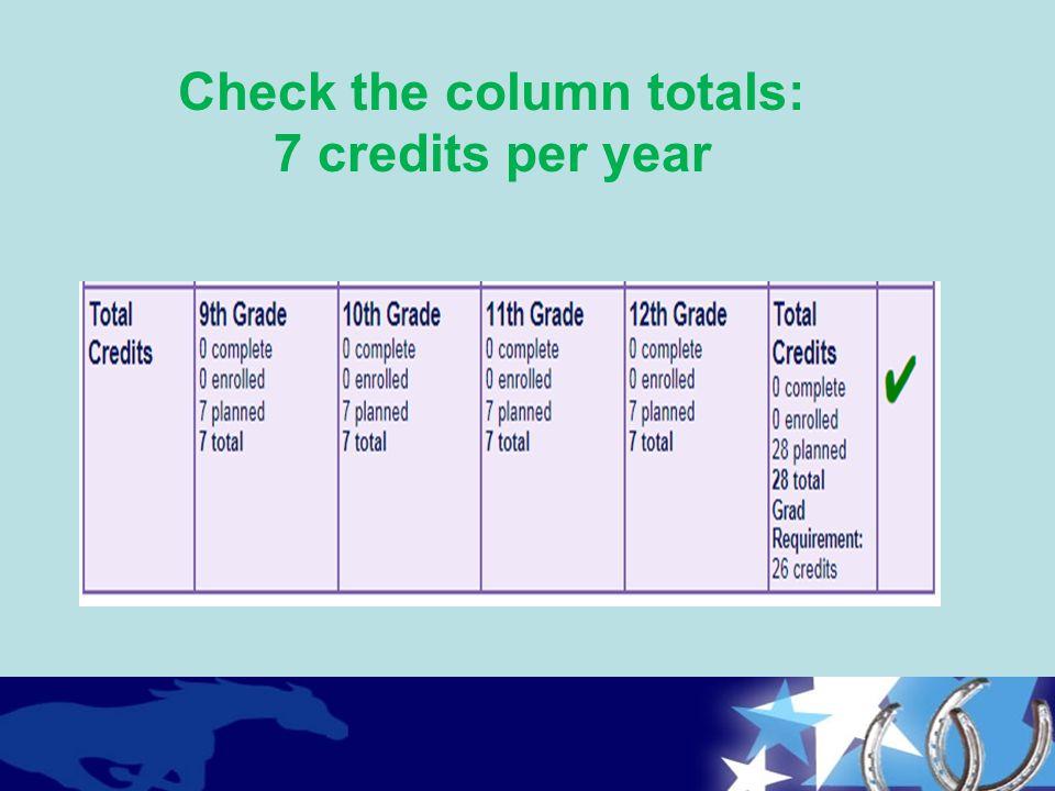 Check the column totals: 7 credits per year