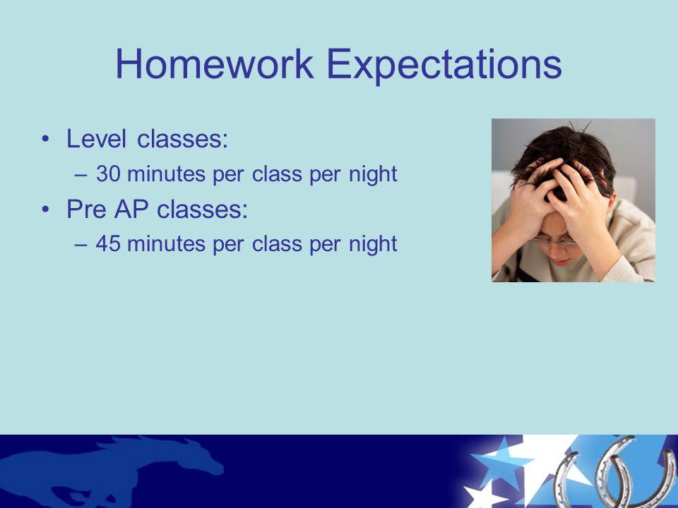 Homework Expectations Level classes: –30 minutes per class per night Pre AP classes: –45 minutes per class per night