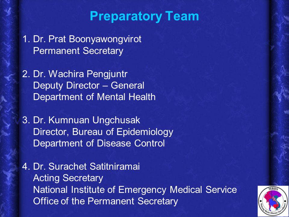 Preparatory Team 1.Dr. Prat Boonyawongvirot Permanent Secretary 2.Dr.