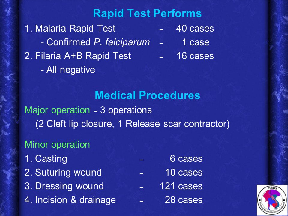 Rapid Test Performs 1. Malaria Rapid Test – 40 cases - Confirmed P.