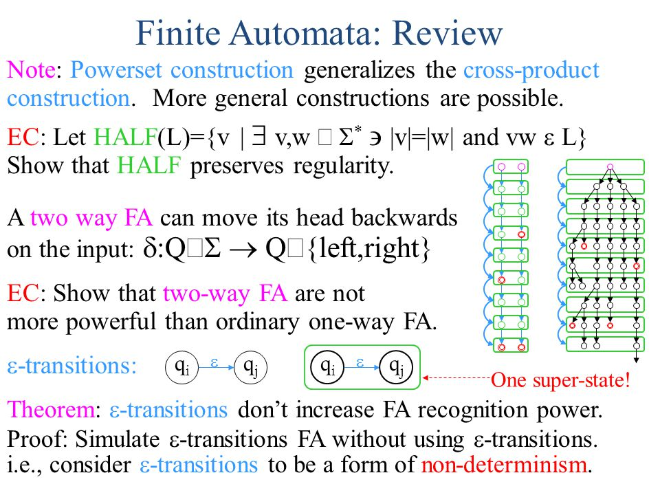 Finite Automata: Review Note: Powerset construction generalizes the cross-product construction. More general constructions are possible. EC: Let HALF(