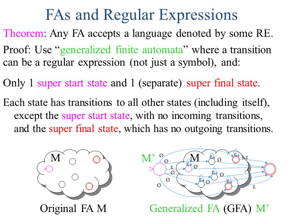 "M FAs and Regular Expressions Theorem: Any FA accepts a language denoted by some RE. Proof: Use ""generalized finite automata"" where a transition can b"