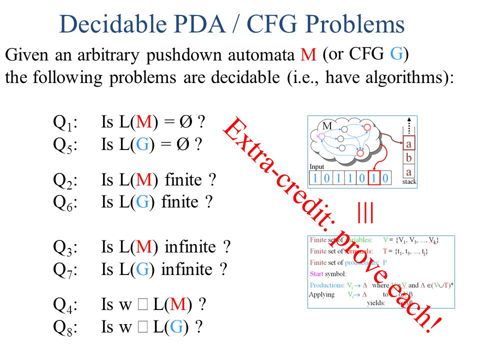 Decidable PDA / CFG Problems Given an arbitrary pushdown automata M the following problems are decidable (i.e., have algorithms): Q 1 : Is L(M) = Ø ?