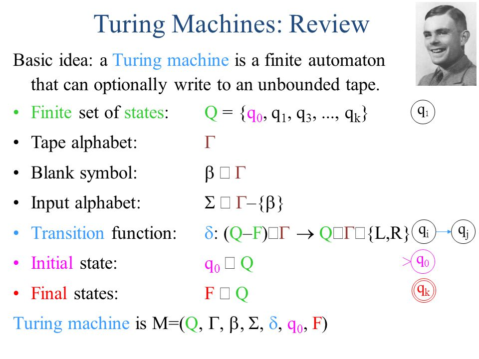Turing Machines: Review Basic idea: a Turing machine is a finite automaton that can optionally write to an unbounded tape. Finite set of states: Q = {