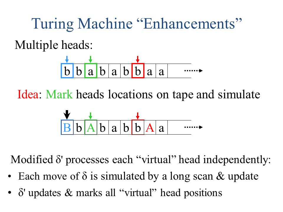 "b Multiple heads: Turing Machine ""Enhancements"" Idea: Mark heads locations on tape and simulate Modified δ ' processes each ""virtual"" head independent"