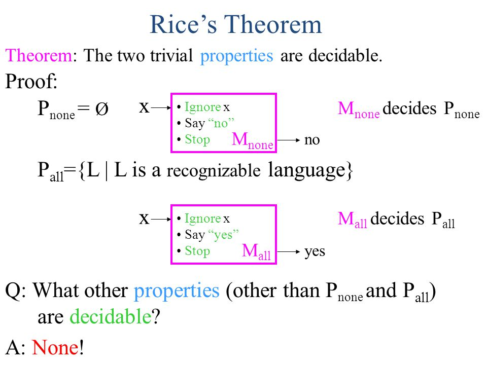 Theorem: The two trivial properties are decidable. Proof: P none = Ø P all ={L | L is a recognizable language} Q: What other properties (other than P