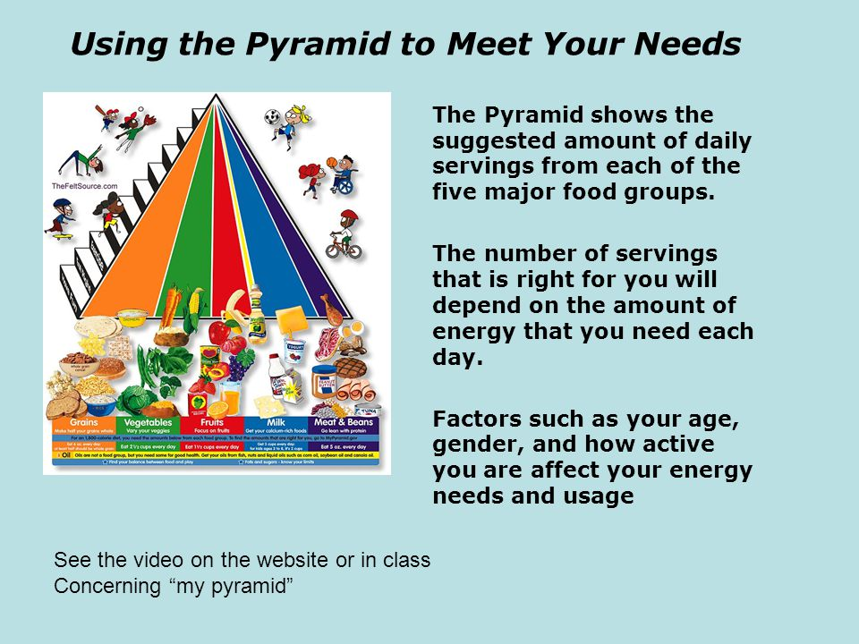 Using the Pyramid to Meet Your Needs The Pyramid shows the suggested amount of daily servings from each of the five major food groups. The number of s
