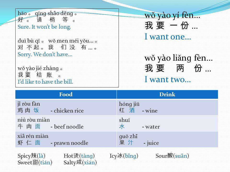 What would you order. w ǒ yào yí fèn... 我 要 一 份...