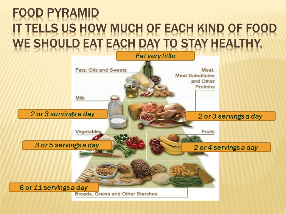 2 or 3 servings a day 2 or 4 servings a day 3 or 5 servings a day Eat very litlle 2 or 3 servings a day 6 or 11 servings a day