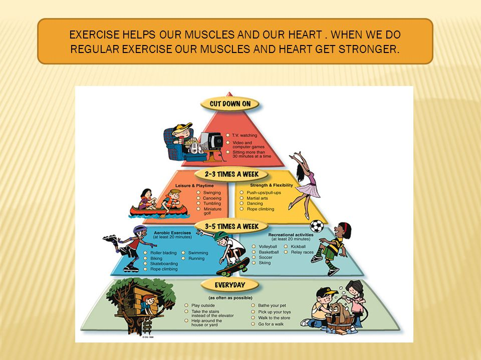 EXERCISE HELPS OUR MUSCLES AND OUR HEART.