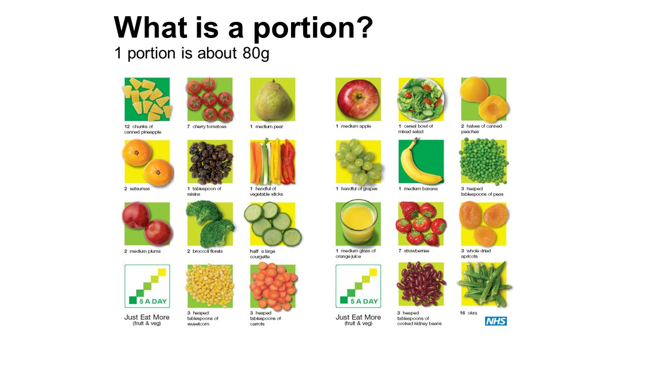 What is a portion 1 portion is about 80g