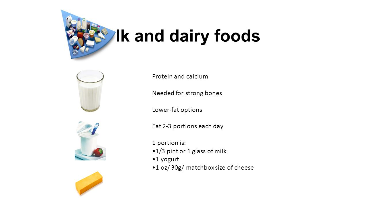 Milk and dairy foods Protein and calcium Needed for strong bones Lower-fat options Eat 2-3 portions each day 1 portion is: 1/3 pint or 1 glass of milk 1 yogurt 1 oz/ 30g/ matchbox size of cheese