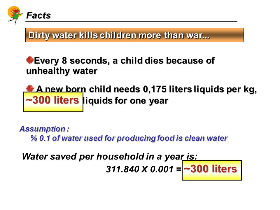 Facts Dirty water kills children more than war...