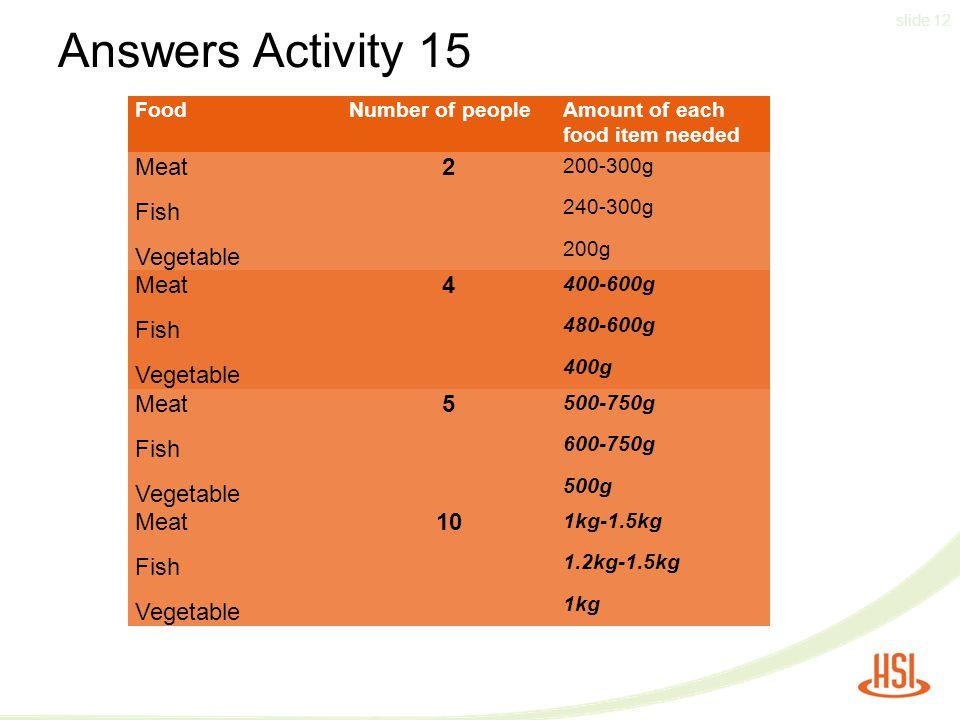 slide 12 FoodNumber of peopleAmount of each food item needed Meat Fish Vegetable 2 200-300g 240-300g 200g Meat Fish Vegetable 4 400-600g 480-600g 400g