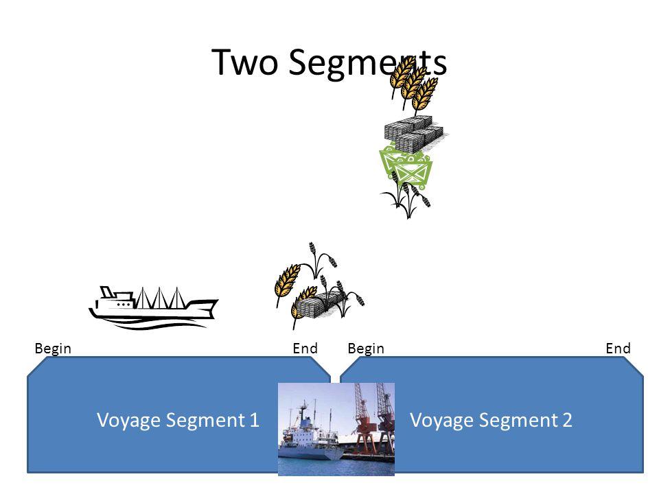 Two Segments Voyage Segment 1 BeginEnd Voyage Segment 2 BeginEnd