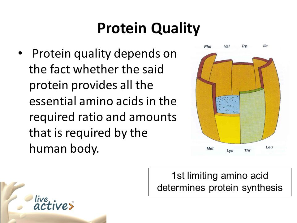 Protein Quality Protein quality depends on the fact whether the said protein provides all the essential amino acids in the required ratio and amounts