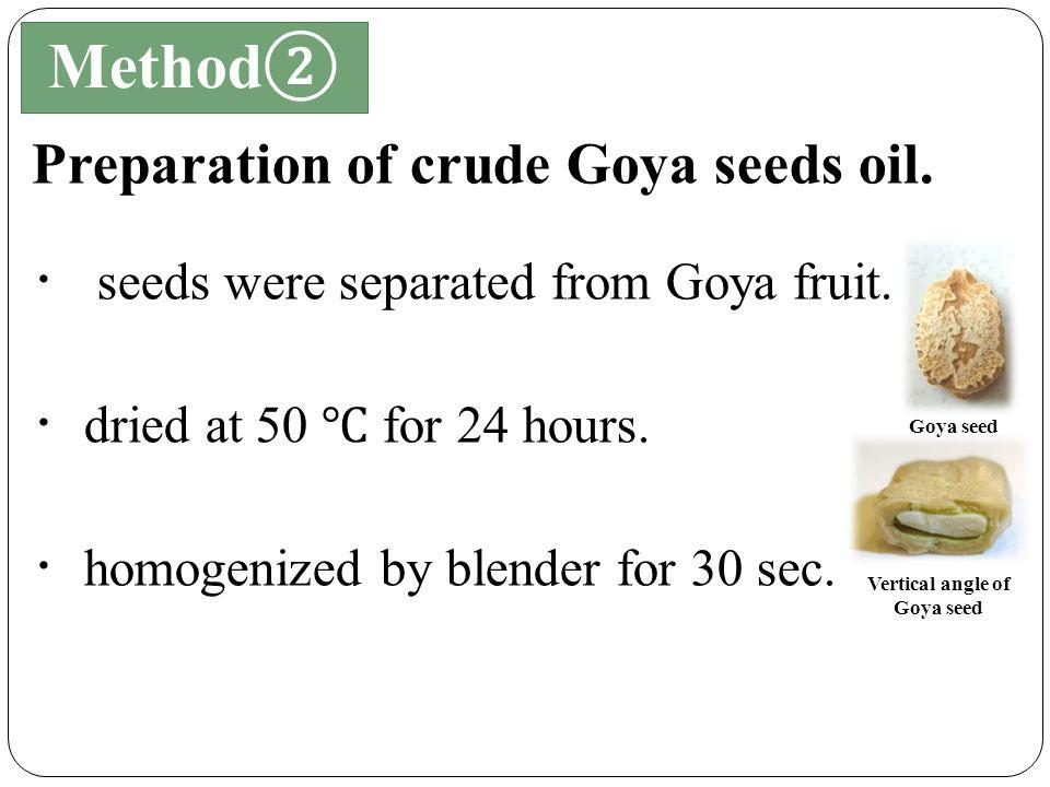Polyunsaturated fatty acid … has various functionalities.