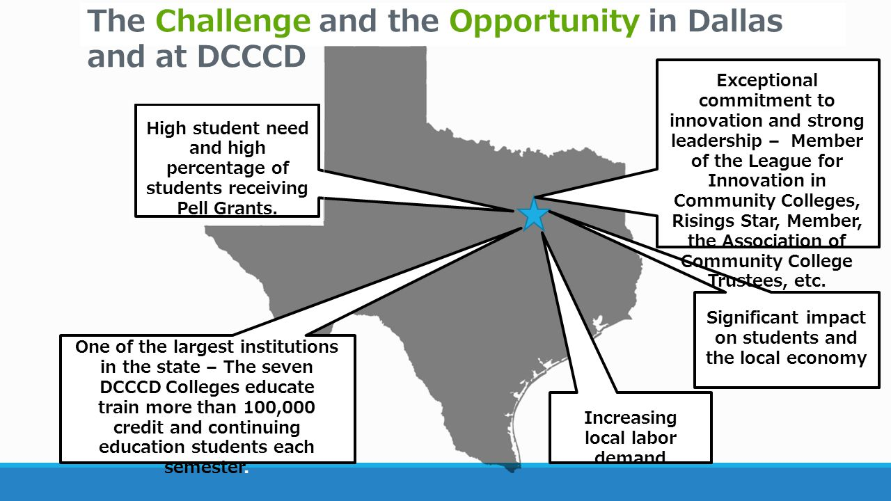 The Challenge and the Opportunity in Dallas and at DCCCD Significant impact on students and the local economy One of the largest institutions in the state – The seven DCCCD Colleges educate train more than 100,000 credit and continuing education students each semester.