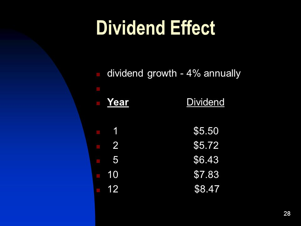 27 DRIP Defined Dividends are not paid to holder Money buys additional shares Additional shares yield dividend These dividends create additional shares Thus the Dividend Effect