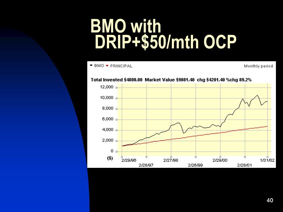 39 BMO with DRIP