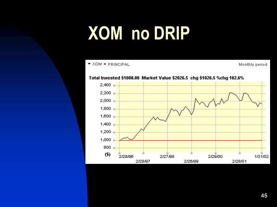 44 BCE DRIP with $50/mth OCP