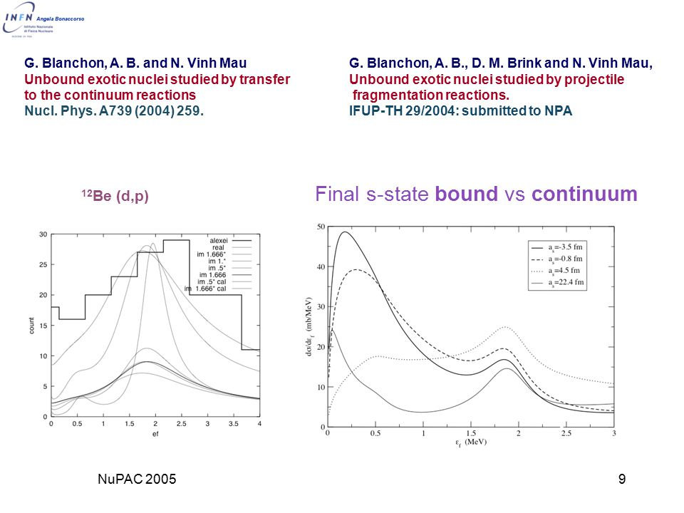 NuPAC 200519   ≈    i   ћ   ≈  f -  i  ћ  v decay length of initial wave function adiabaticity parameter of Coulomb excitation theory