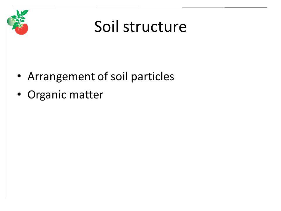 Soil structure Arrangement of soil particles Organic matter