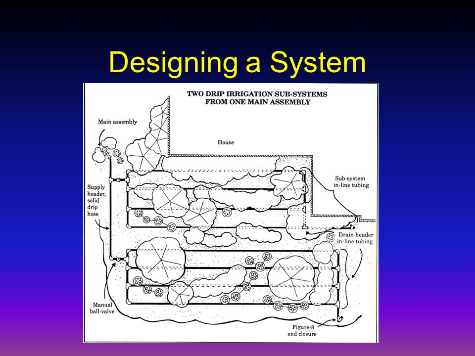 Two Approaches to Irrigation Design Assume that water-supply is not a limiting factor –If you live next to a river or stream –Design water supply for the system Assume that the water-supply will limit your design –Using utility water or low-production well –Design system for the water supply